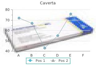 order caverta 50 mg on line