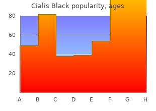 buy cialis black 800 mg amex