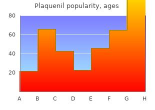 buy plaquenil 200 mg amex