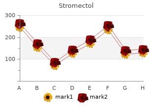 stromectol 3mg visa