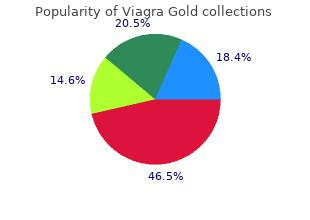 buy generic viagra gold 800 mg