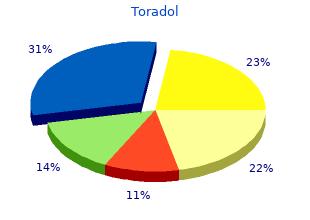 purchase 10mg toradol otc