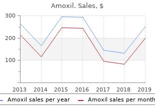 cheap amoxil 500mg line