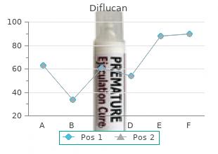 order 150 mg diflucan