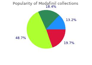 buy cheap modafinil 200 mg online