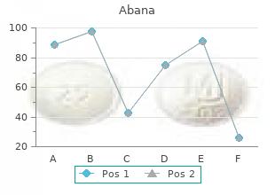 purchase abana 60 pills free shipping