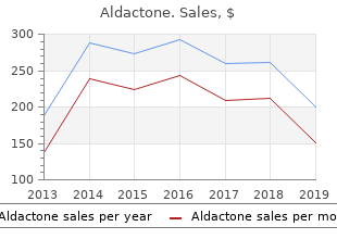 order 25 mg aldactone with mastercard