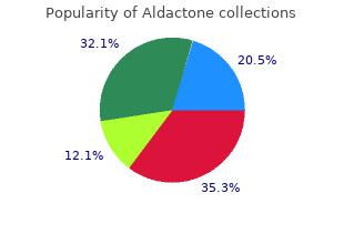 cheap aldactone 25 mg free shipping