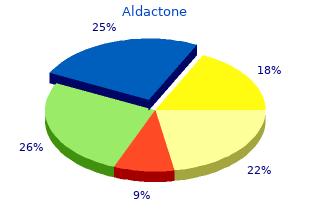 order 100 mg aldactone otc