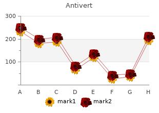 antivert 25mg amex