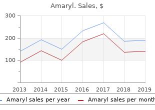 purchase amaryl 1mg free shipping