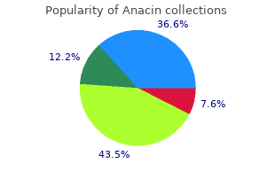 buy 525 mg anacin fast delivery