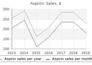 order 100 pills aspirin visa