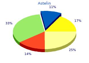 purchase astelin 10 ml