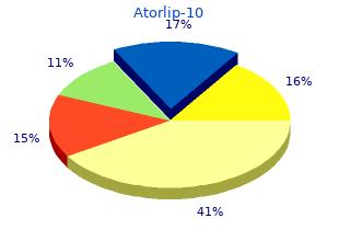 trusted 10mg atorlip-10