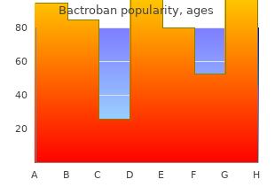 cheap bactroban 5gm amex