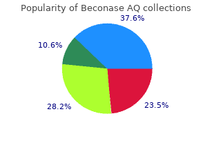 beconase aq 200MDI generic
