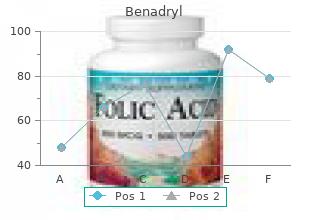 buy benadryl 25 mg otc
