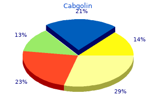 generic cabgolin 0.5mg on-line