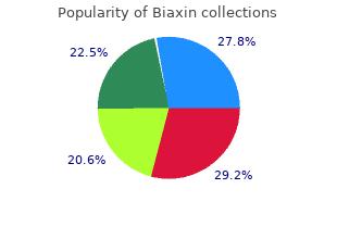 cheap biaxin 500mg on line