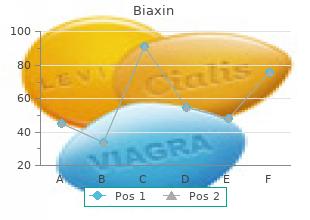 cheap biaxin 250 mg online