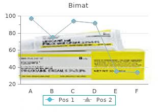 bimat 3ml free shipping