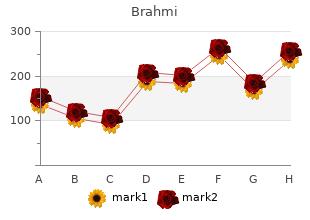 cheap brahmi 60caps online