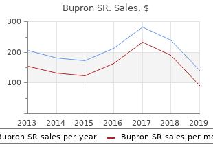 purchase bupron sr 150mg without prescription