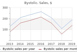 order bystolic 2.5 mg free shipping