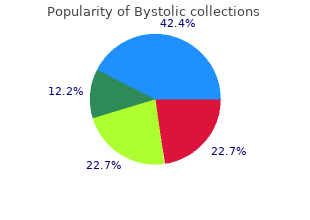 purchase 5 mg bystolic with mastercard