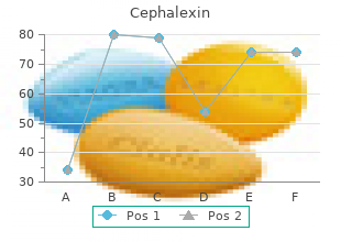 order cephalexin 500mg free shipping