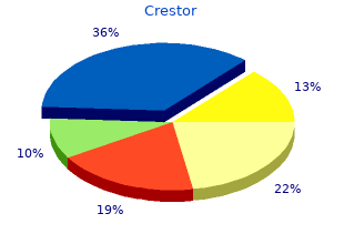 buy discount crestor 10mg on line
