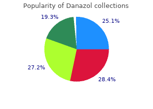 danazol 50 mg online