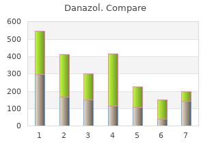 200mg danazol with amex