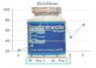 purchase diclofenac 100mg otc