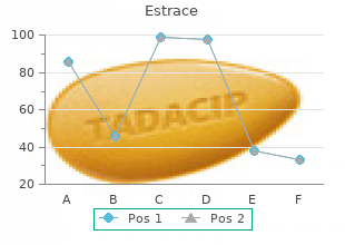 buy discount estrace 2mg on-line
