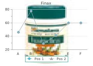 cheap finax 1mg