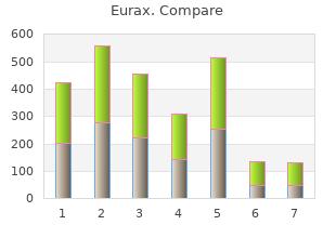 cheap eurax 20 gm amex