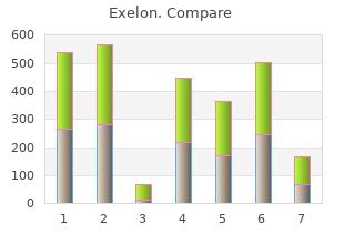 cheap exelon 4.5 mg visa