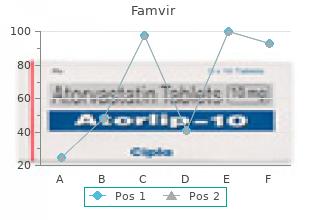 famvir 250 mg discount
