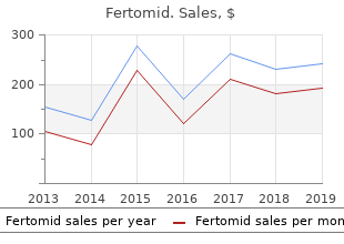 discount fertomid 50 mg fast delivery