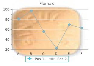 cheap 0.2 mg flomax otc