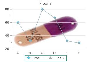 400 mg floxin