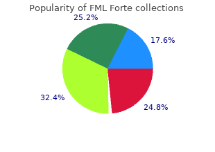 5 ml fml forte fast delivery