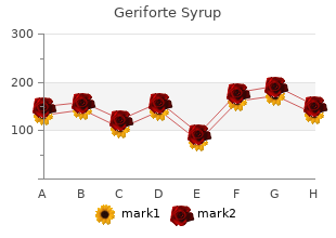 buy cheap geriforte syrup 100caps on line