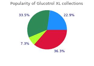 cheap glucotrol xl 10 mg mastercard
