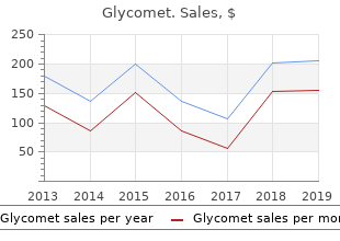 discount glycomet 500 mg overnight delivery