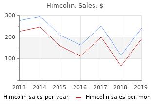 buy 30gm himcolin mastercard