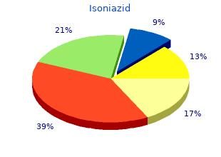 order isoniazid 300mg mastercard