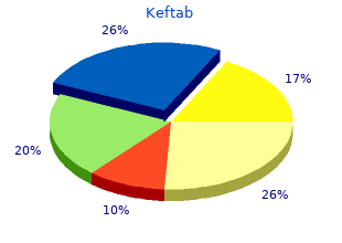 purchase keftab 375 mg free shipping